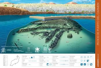 Harbour Wrecks, Puerto Del Carmen, Lanzarote