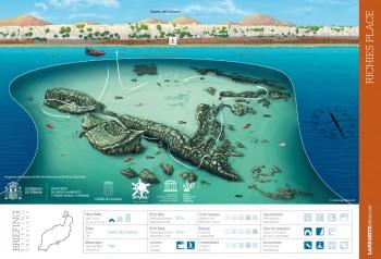Ritchie's Reef, Playa Grande, Lanzarote